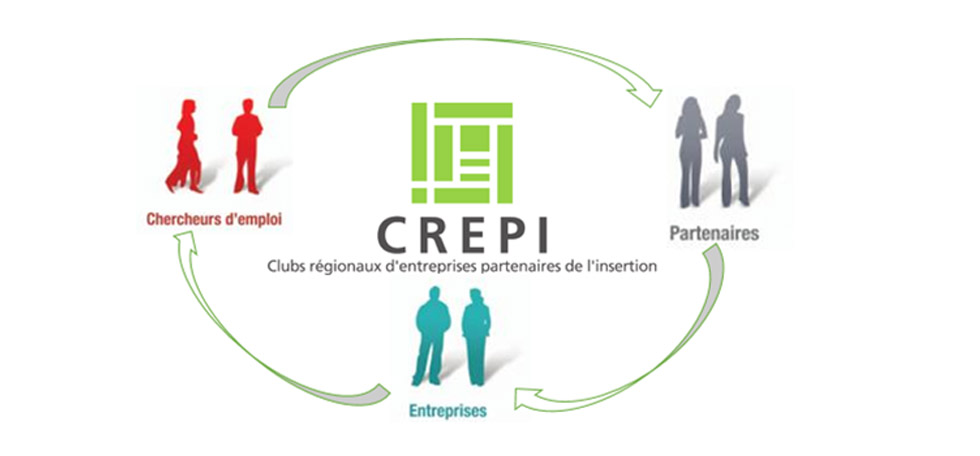 Le CREPI Aide à L'insertion Professionnelle