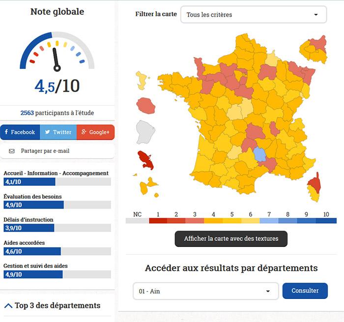 Les résultats du baromètre de la compensation du handicap en France