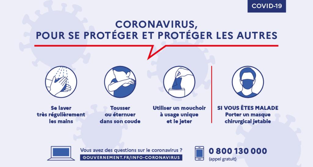 covid19_coronavirus_gestes_barrieres